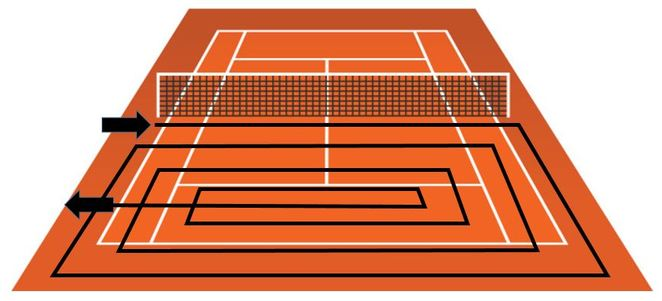 Clay Court How To Drag