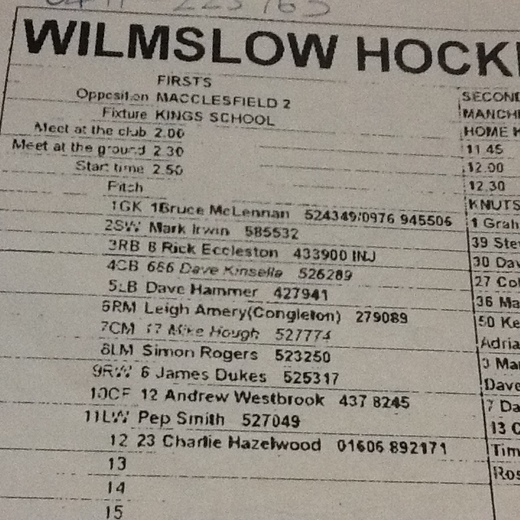 M1s Teamsheet March 1998