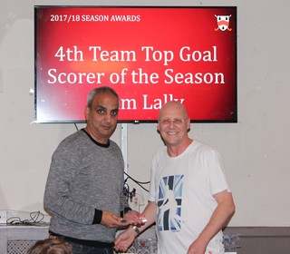 4th Team Top Scorer - Kram Lally