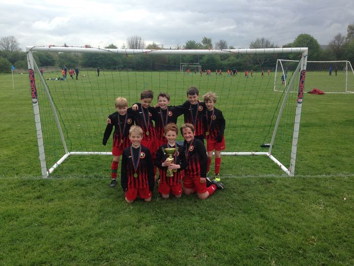 Under 8s Cup Winners 2018