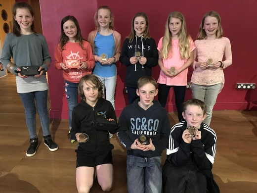 U12 Award Winners 2017/18