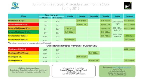 Spring 2019 Junior Timetable