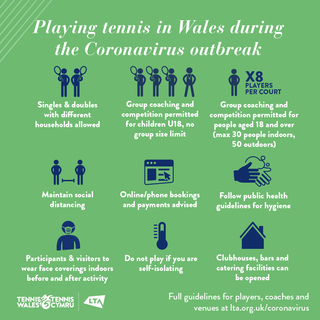 Play in Wales