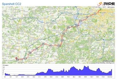 bike ride map